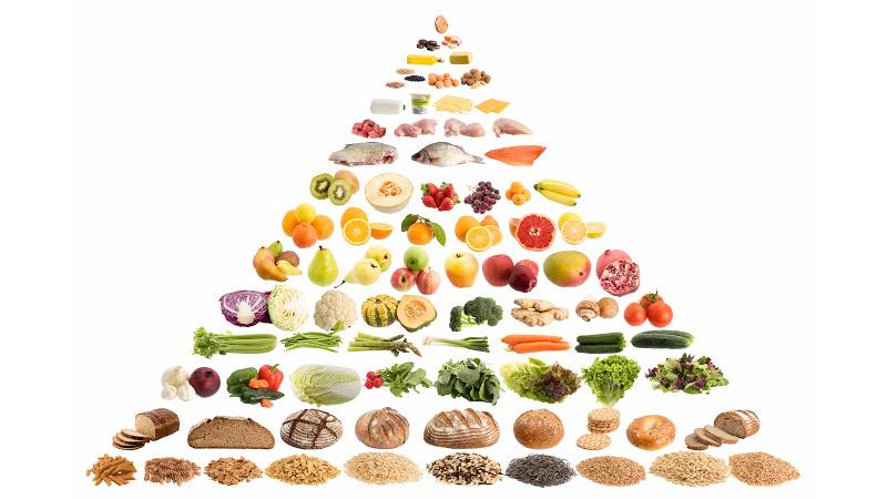 sveikos-mitybos-piramidė